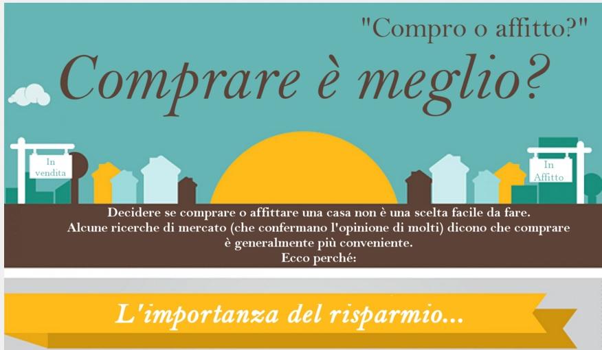 Meglio affittare o comprare casa in provincia di Avellino?